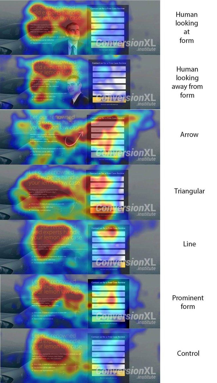 ConversionXL-Close-Up-Visual-Cues-Stitched-Vertical-heatmap.jpg