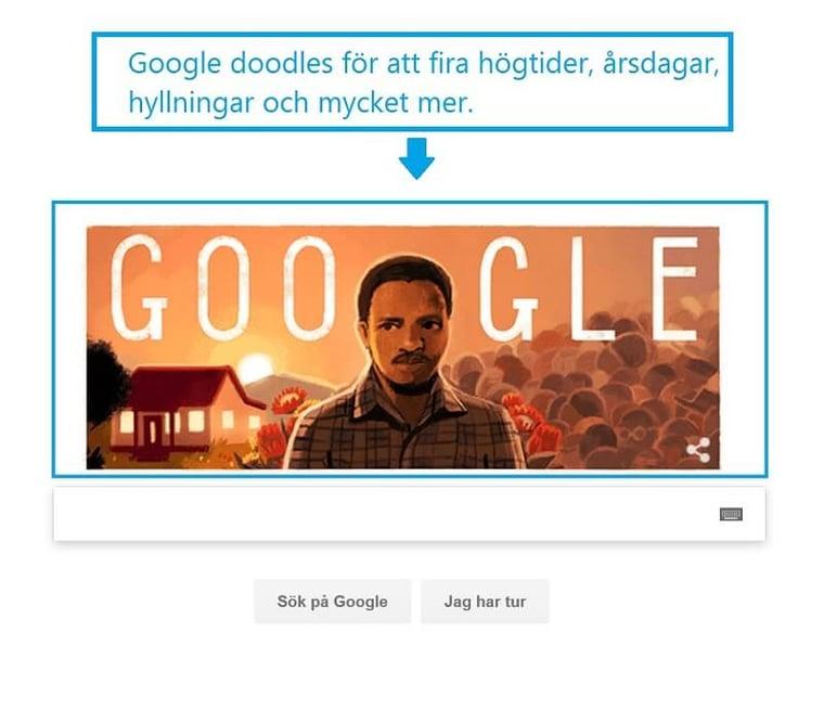 Google-doodles-exempel.jpg