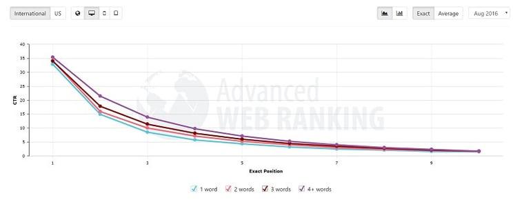 advanced-web-ranking-klick.jpg