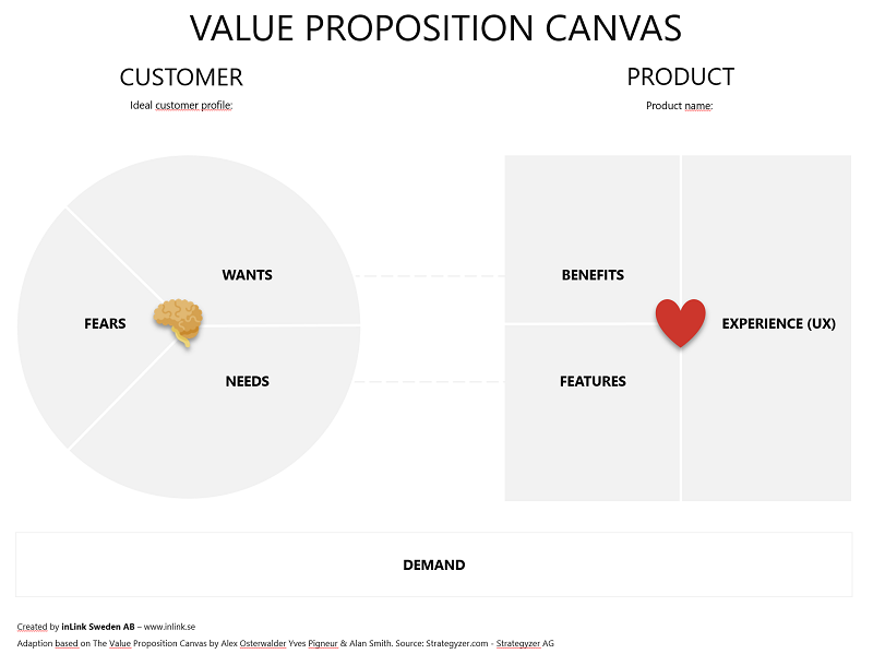 inLinks-value-proposition-canvas.png