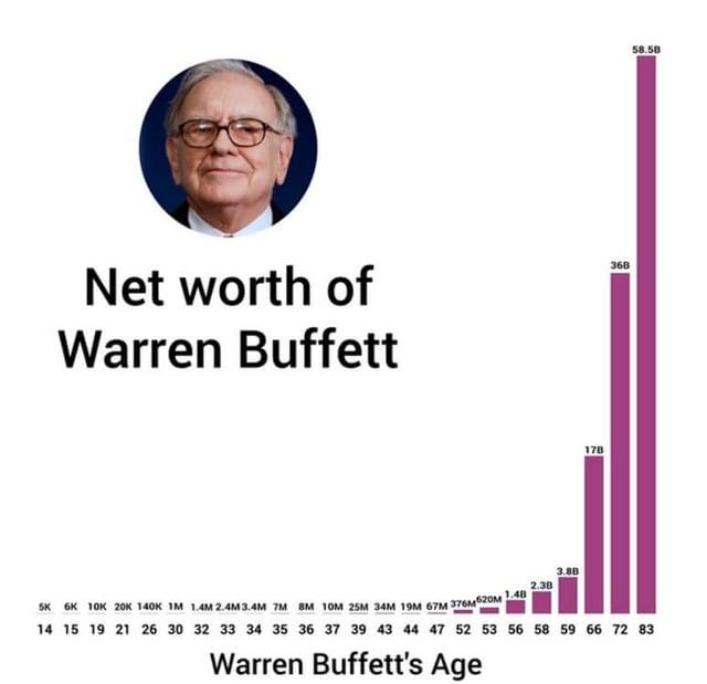 warren-buffet-rikedom-utveckling.jpg