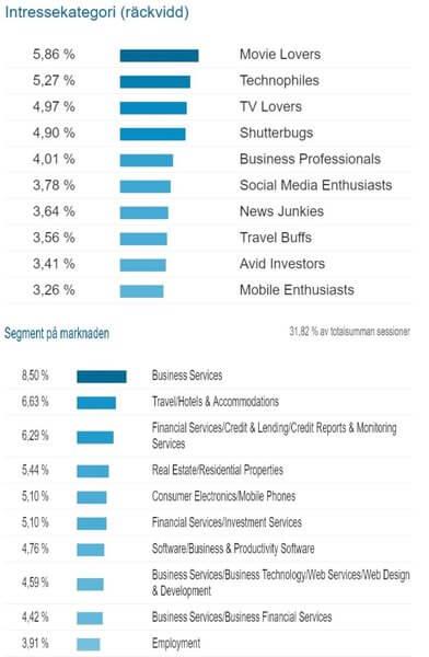 google-analytics-intressen.jpg