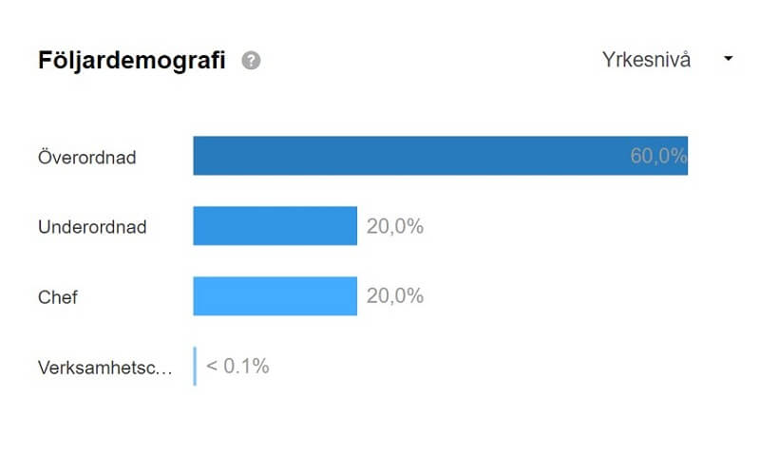 linkedin-demografi.jpg
