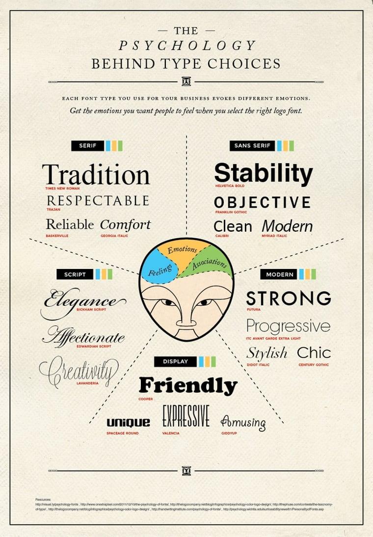 Make-a-Font-Convey-Emotions.jpg