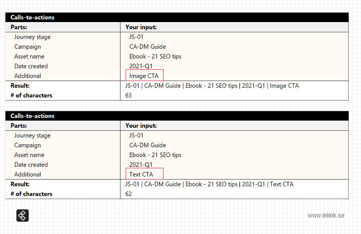 hubspot-crm-datahygien-nomenklatur-calls-to-actions