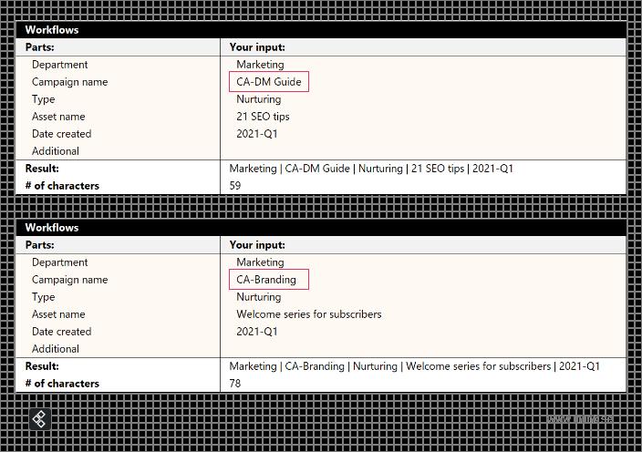 hubspot-crm-datahygien-nomenklatur-workflows